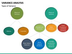 Variance Analysis PPT Slide 24