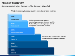 Project Recovery PPT Slide 4