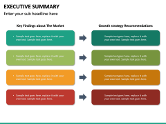Executive Summary PPT Slide 34