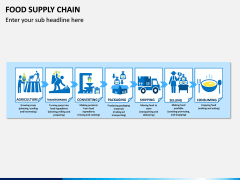 Food Supply Chain PPT slide 3