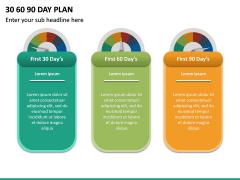 30 60 90 Day Plan PPT Slide 28