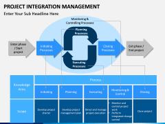 Project Integration Management PPT Slide 10
