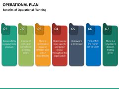 Operational Plan PPT Slide 35