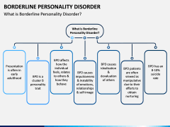 Borderline Personality Disorder (BPD) PPT Slide 2