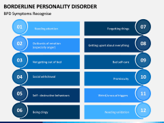 Borderline Personality Disorder (BPD) PPT Slide 3