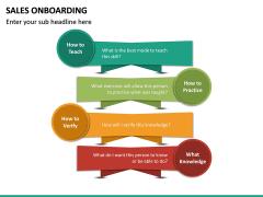Sales Onboarding PPT Slide 18