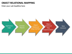 Object Relational Mapping PPT slide 21