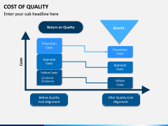 Cost of Quality PPT Slide 15
