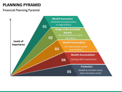 Planning Pyramid PPT Slide 10