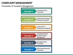 Complaint Management PPT slide 23