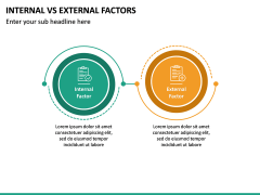 Internal Vs External Factors PPT Slide 19