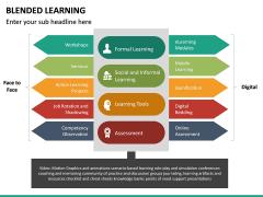 Blended Learning PPT Slide 30