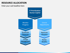 Resource Allocation PPT Slide 7