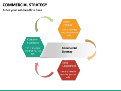 Commercial strategy PPT slide 23