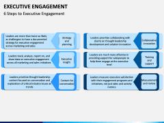 Executive Engagement PPT Slide 4