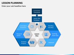 Lesson Planning PPT Slide 2