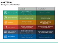 Case Study PPT Slide 36