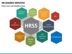 HR Shared Services PPT Slide 21