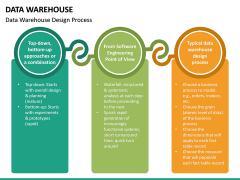 Data Warehouse PPT Slide 26
