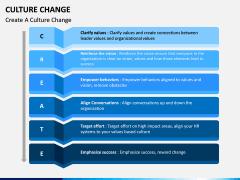 Culture Change PPT Slide 4