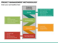 Project Management Methodology PPT Slide 21