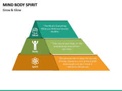 Mind Body Spirit PPT Slide 12