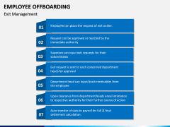 Employee Offboarding PPT Slide 7