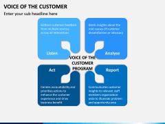 Voice of the Customer PPT Slide 14