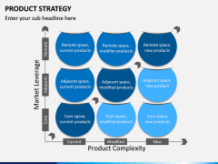 Product Strategy PPT slide 10