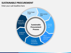 Sustainable Procurement PPT Slide 5