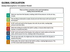 Global Circulation PPT Slide 16