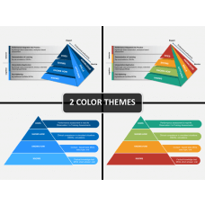 Millers pyramid PPT cover slide