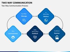 Two Way Communication PPT Slide 3