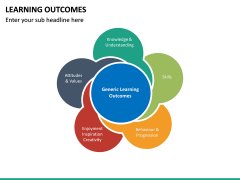 Learning Outcomes PPT Slide 19