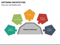 Software Architecture PPT Slide 22