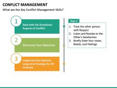 Conflict Management PPT Slide 28