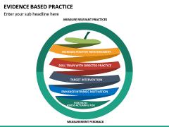 Evidence Based Practice PPT slide 23