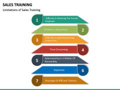 Sales Training PPT Slide 30
