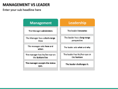 Management Vs Leader PPT slide 21