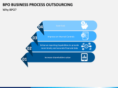 Business Process Outsourcing (BPO) PPT Slide 7