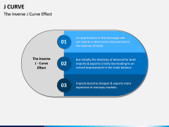 J Curve PPT Slide 7