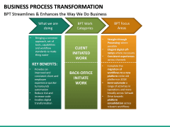 Business Process Transformation PPT Slide 28