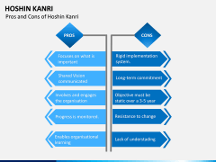 Hoshin Kanri PPT Slide 7