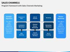 Sales Channels PPT Slide 15
