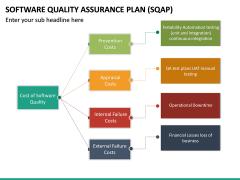 Software Quality Assurance Plan (SQAP) PPT Slide 28