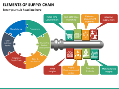 Elements of Supply Chain PPT Slide 26