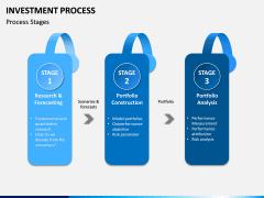 Investment Process PPT Slide 9