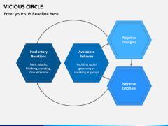 Vicious Circle PPT Slide 10