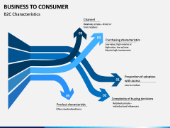 Business to Consumer PPT slide 5