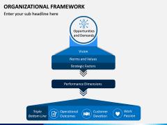 Organizational Framework PPT Slide 1